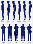 Have You Taken The Posture Quiz?