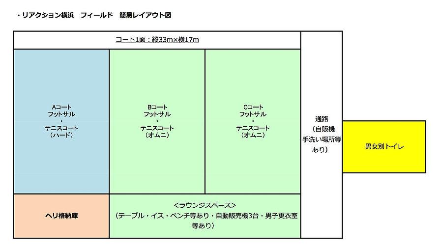 リアクション横浜フィールド簡易レイアウト図.jpg