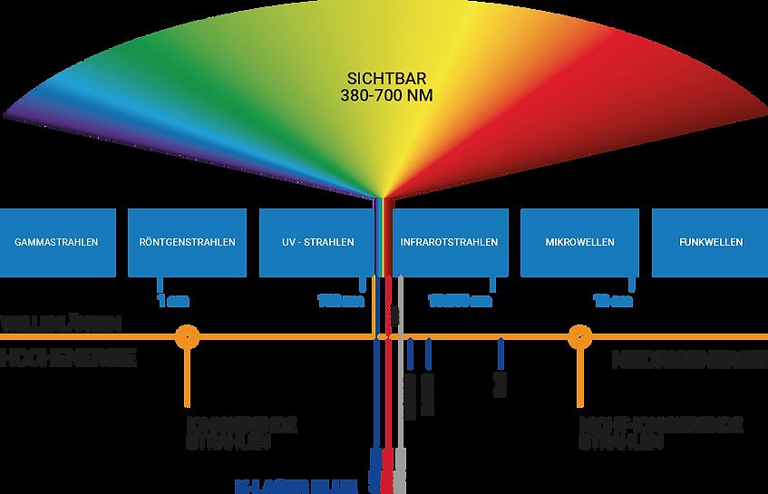 Spectrum-K-LASER-Blue-TED.png
