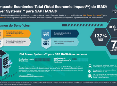 IBM Power Systems para SAP HANA