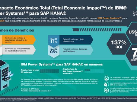 IBM Power Systems para SAP HANA