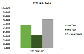 eyfs_gld_2019.png