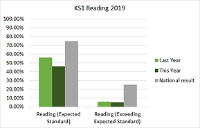 ks1_reading_2019.png