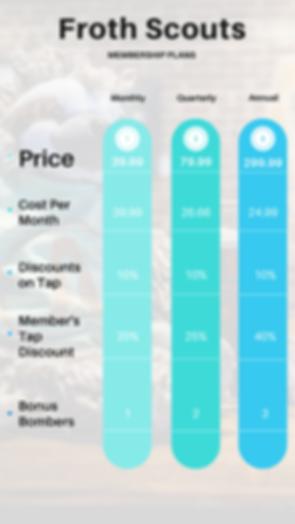 Price plans portrait.png