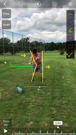 Swing analysis