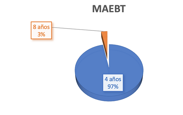 Gráfica 3.png