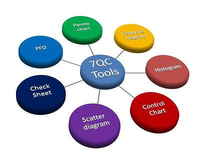 7QC-Diagram...._edited.jpg