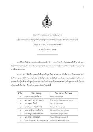 Announcement of Successful Applicants (Major in Orthodontics)