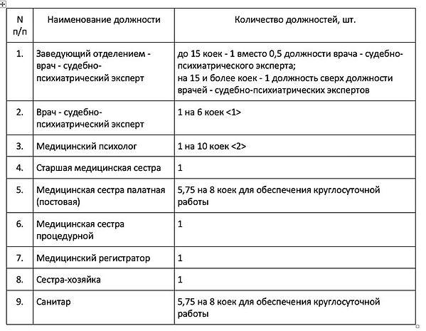 Рекомендуемые штатные нормативы.jpg