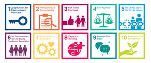 WFTO 10 Principles of Fair Trade