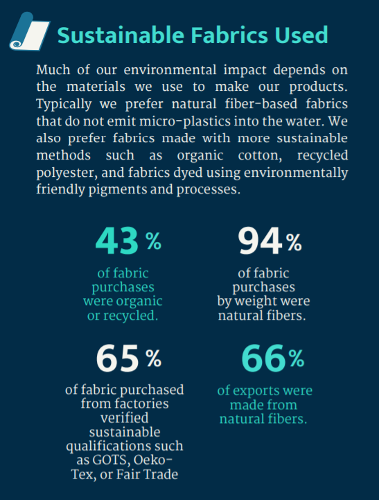 Purnaa Sustainable Fabrics