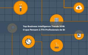 Tendências de Business Intelligence - BI