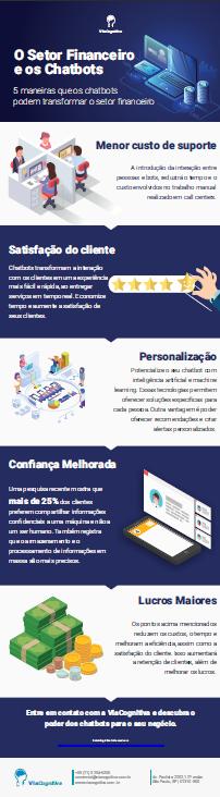 Infográfico - O Setor Financeiro e os Chatbots