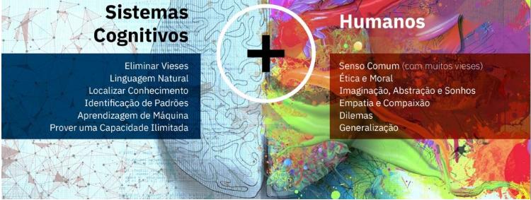 Sistemas Cognitivos x Humanos