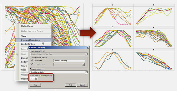 K-Means Clustering Voronoi Diagram