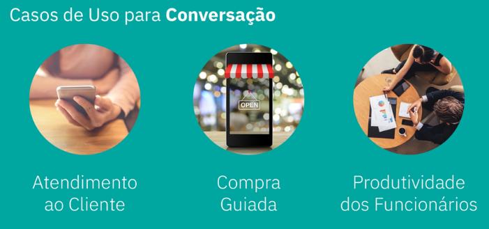 Casos de Uso de Conversação