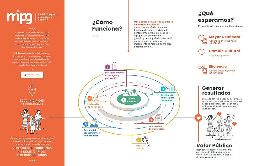 Infografia_mipg_page-0001.jpg