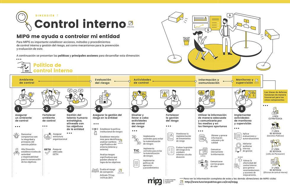 infografia_control_interno_page-0001.jpg