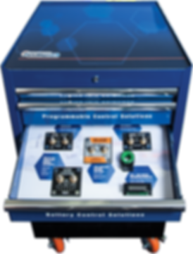 InPower Toolbox of Solutions