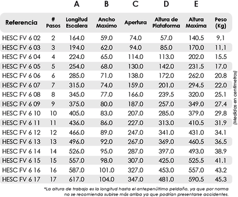 Tabla Plataformas.png