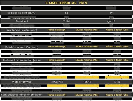caracteristicas frp.png