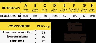 Tabla medidas andamios.png