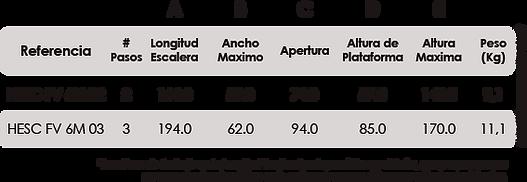 Tabla miniplataforma.png