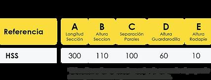 tabla de dimensiones brandas en frp