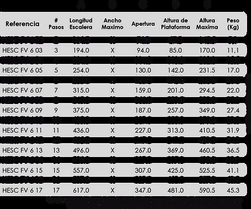Tabla Esc. Plataforma Ruedas.png
