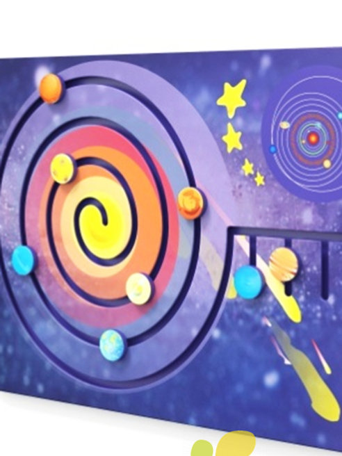 """Панель  """"Солнечная система"""""""
