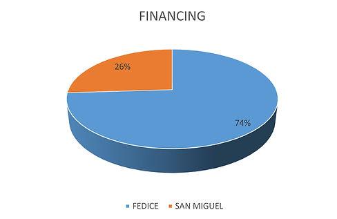 FEDICE WEBSITE SAN MIGUEL-1.jpg