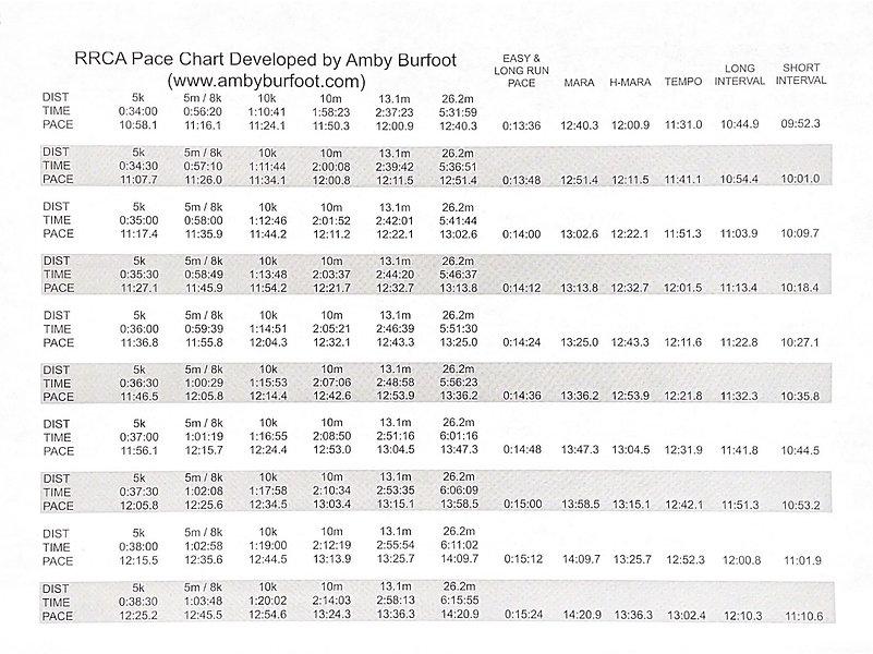 RRCA Pace Chart 5.jpg