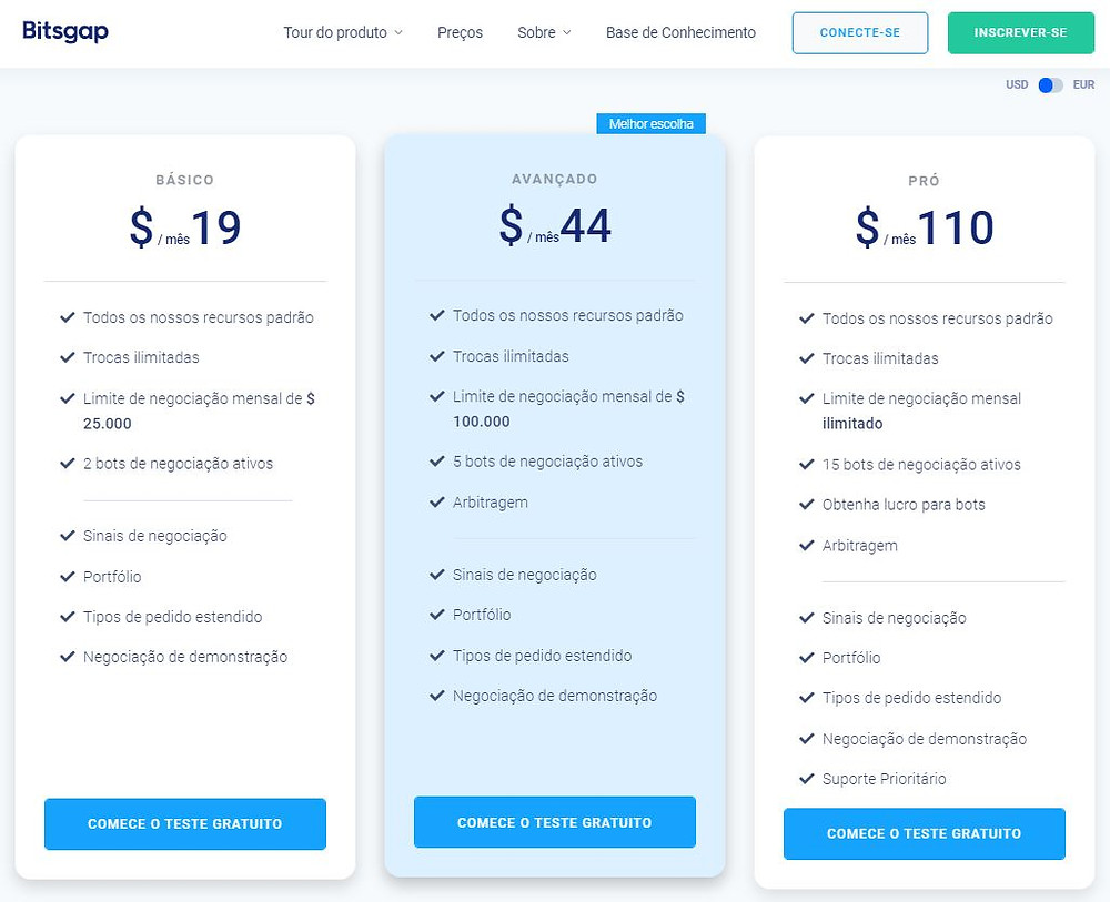 Bitsgap o melhor robô de criptomoeda, bot trading Binance, Bitfinex, OKex, Huobi, HitBTC, Bittrex, KuCoin, EXMO, Kraken, Cex.io, Livecoin, Poloniex, Bitstamp, Coinbene, ZB.com, CoinEx, Gemini, Gate.io Preços Bitsgap quanto custa um robô de criptomoeda