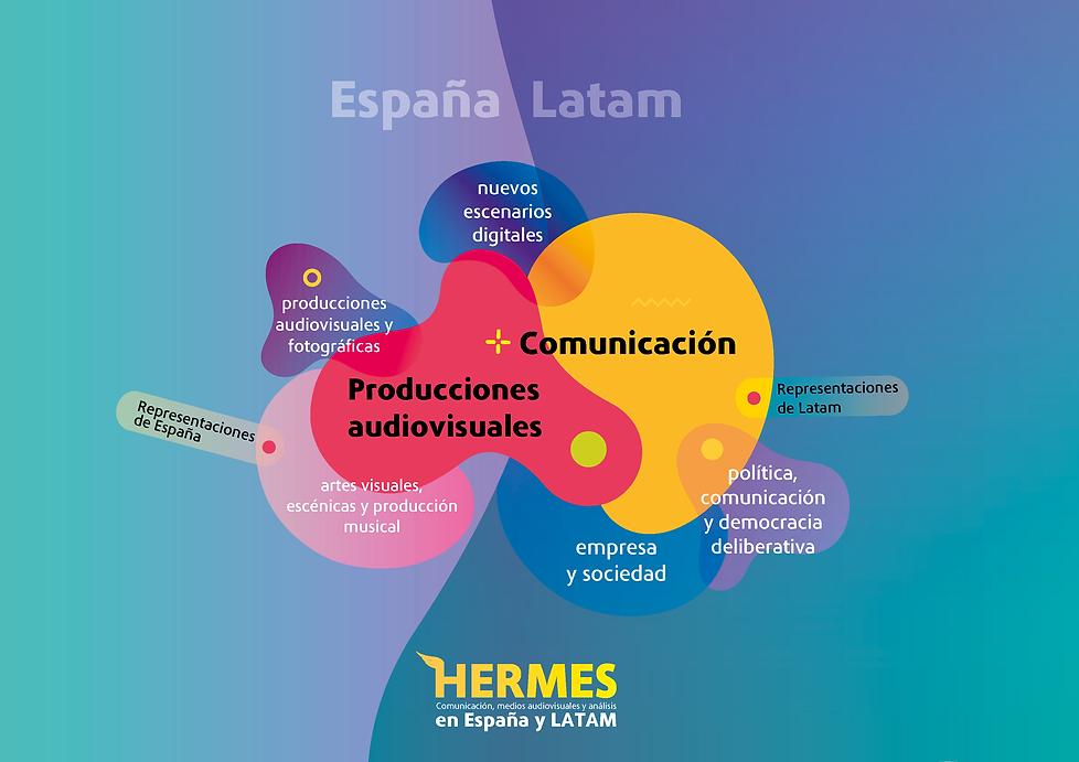 hermes infografia sublineas_25 noviembre