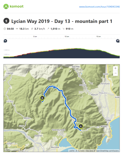 Komoot Route Information - Day 13