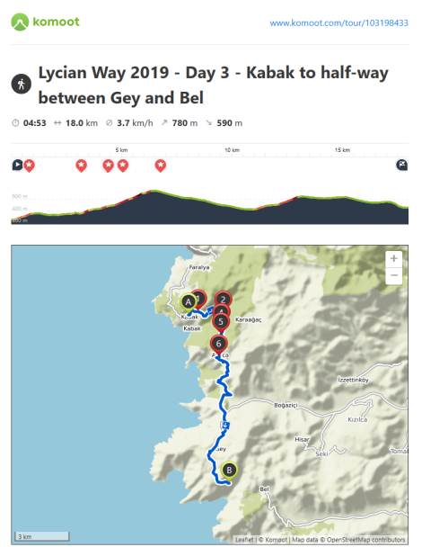Komoot Route Information - Day 3