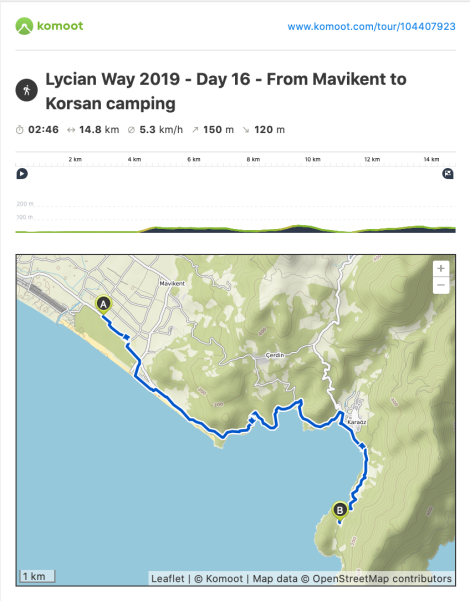 Komoot Route Information - Day 16