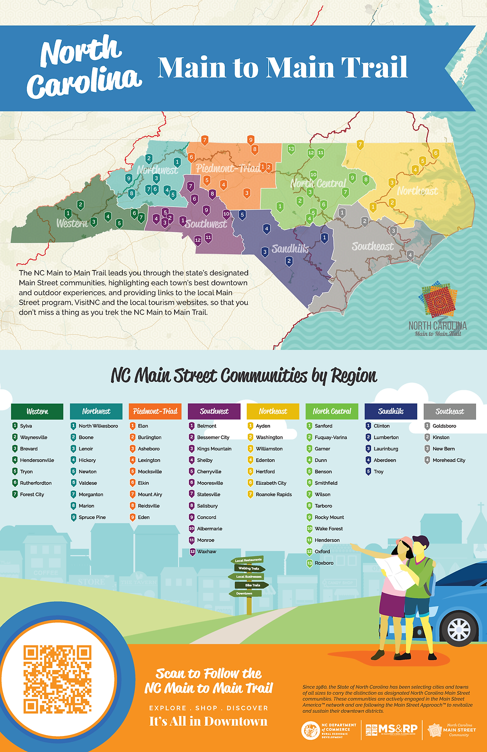 NC Main to Main Trail Poster_11x17_2021.png