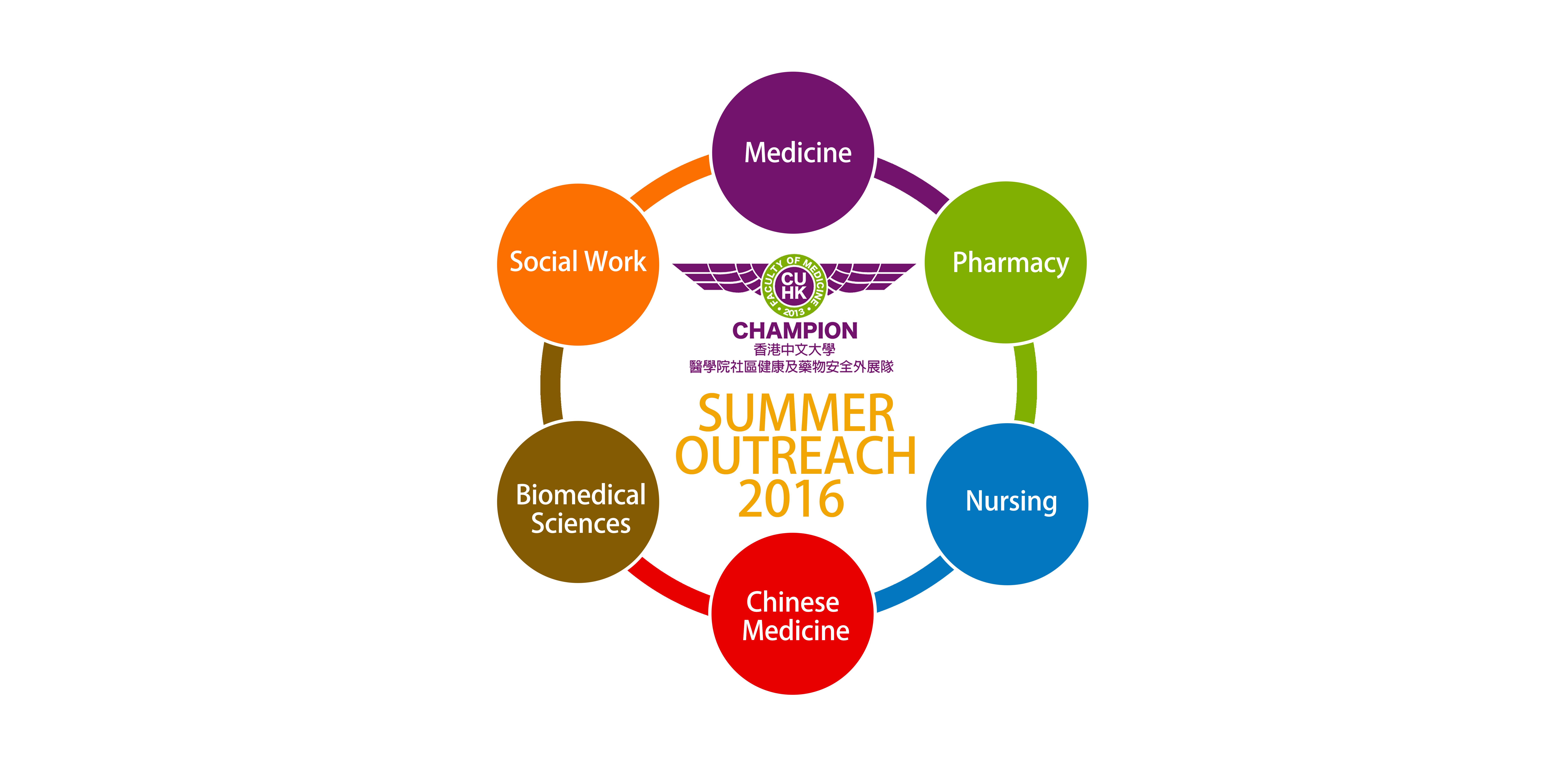夏季社區外展服務 2016
