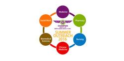 Summer Outreach 2016