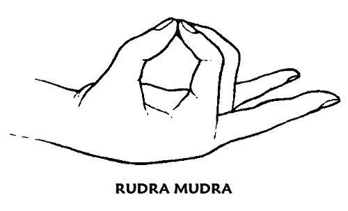 Rudra Mudra