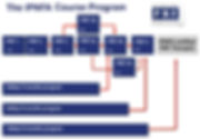 courseSystem.jpg