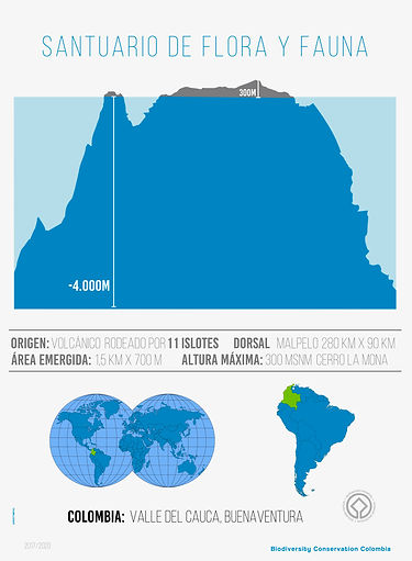 maps malpelo island located in colombia biodiversity help conservate the sharks save them from fishing shark fins