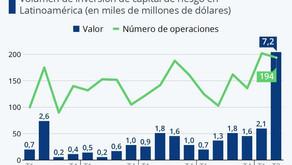 América Latina, tierra de oportunidades para el capital de riesgo