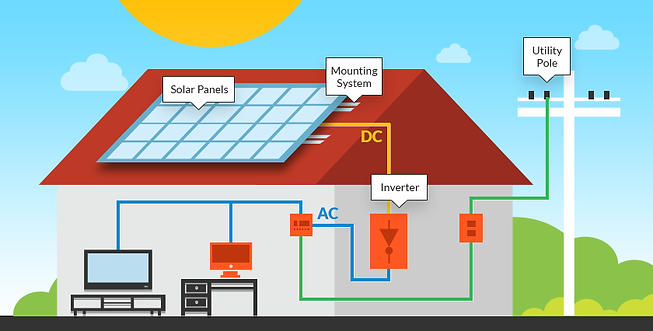 solar-Residential.png