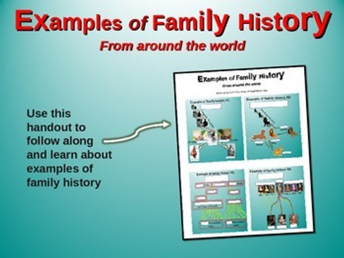 Family Trees Lesson