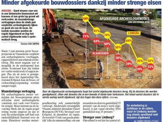 Vlaanderen treft maatregelen voor soepelere archeologienota