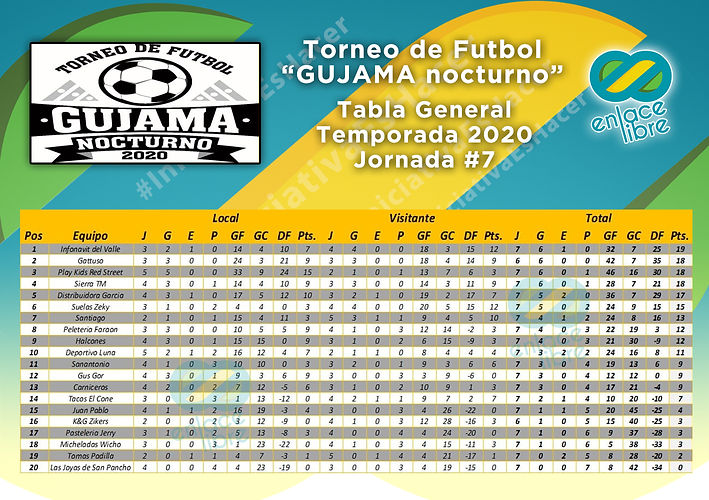 Tabla futbol 1.jpg