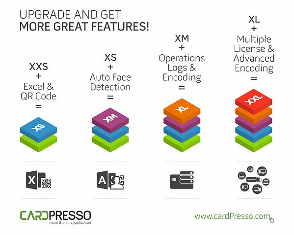 cardPresso_editions_Upgrade_1024X820px.p