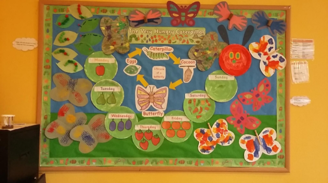 hungry caterpillar completed board.png